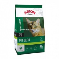 Fit optimal condition 2kg